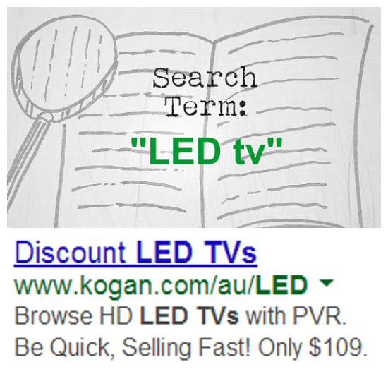 Effective Adwords Ad Examples LED TV