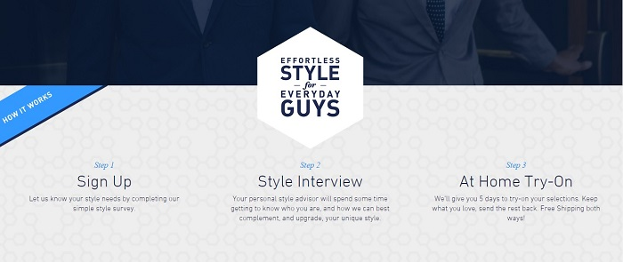 Mens Style Lab Personalization