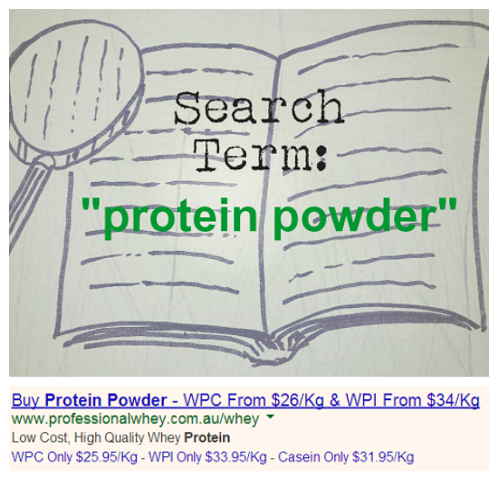 Effective Adwords Ad Example Protein Powder