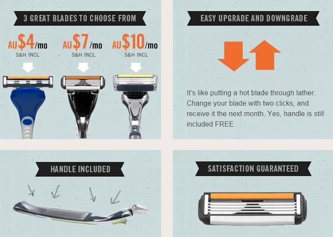 The Dollar Shave Club Ecommerce Business Model