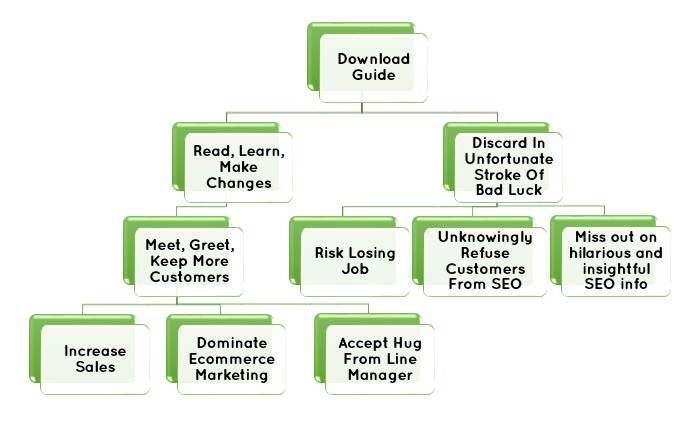 Your ecommerce SEO Guide architecture